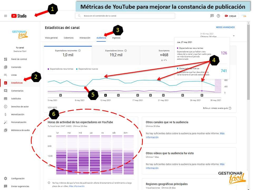 Apóyate en las métricas y mejora los KPI de marketing en YouTube con el factor constancia