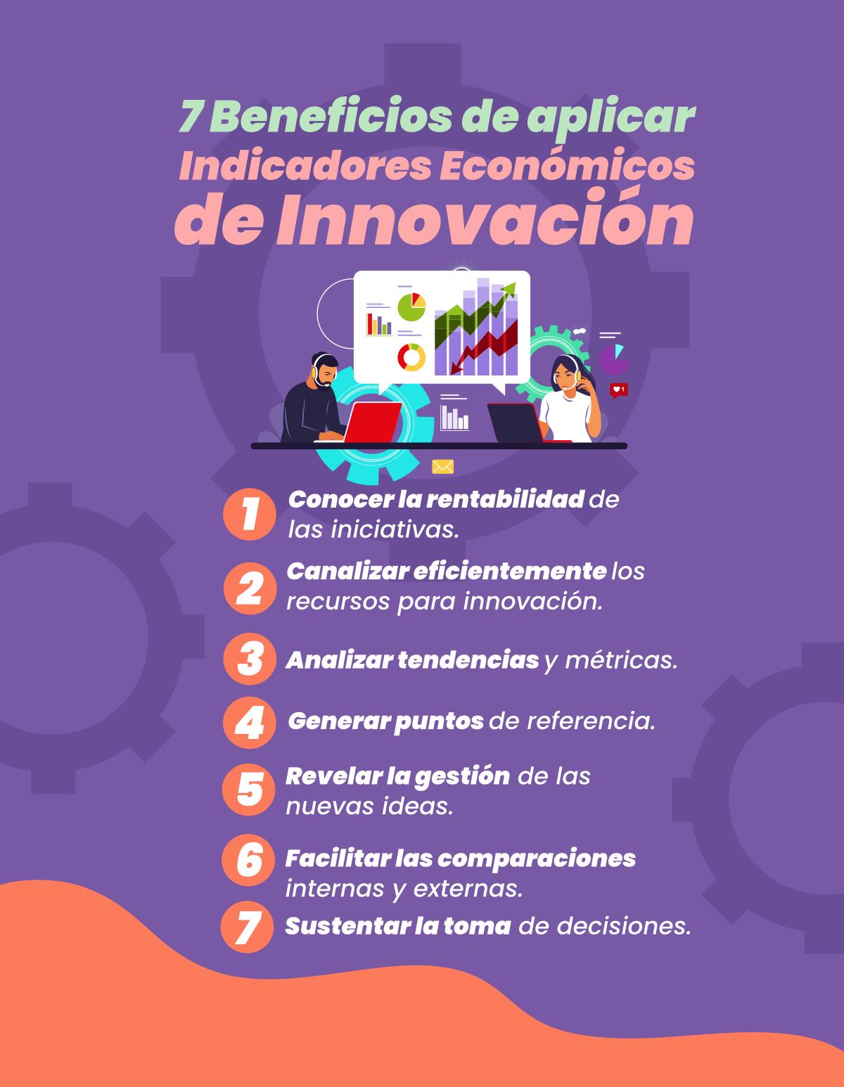 Indicadores económicos de innovación ¿Cómo aplicarlos? 0