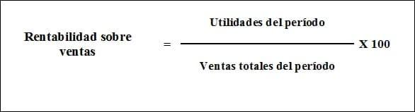 Fórmula del indicador: Rentabilidad sobre ventas