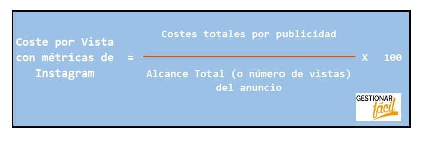 Fórmula del Coste por Vista con métricas de Instagram.