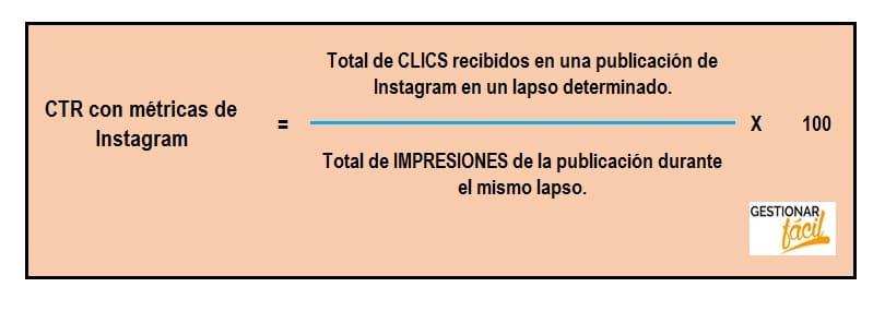 Fórmula del CTR con métricas de Instagram.