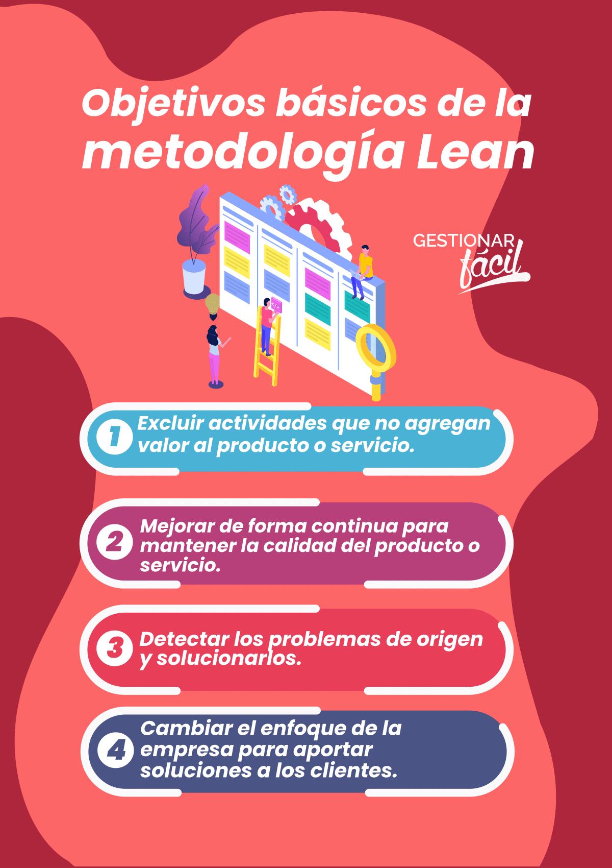 Objetivos básicos de la metodología Lean