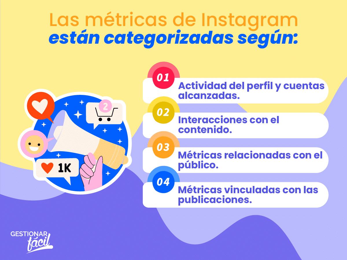 Las métricas de Instagram están categorizadas en 4 bloques.