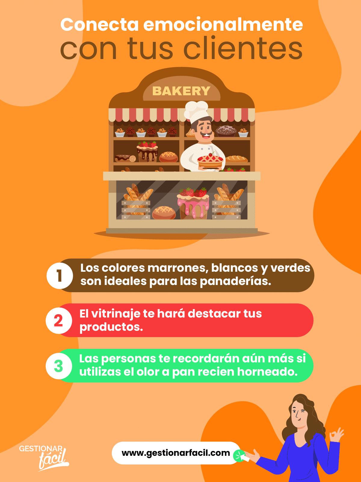 Marketing para panaderías.
