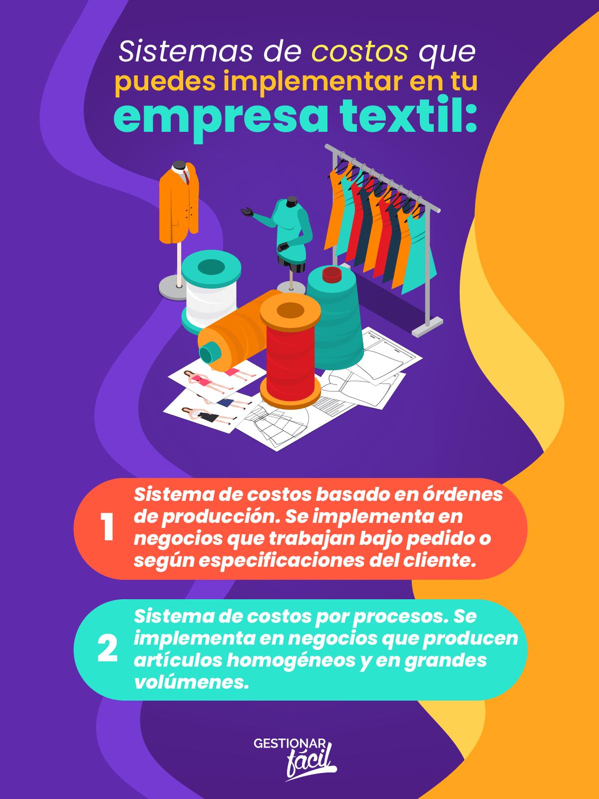 Sistemas de costos que se pueden implementar en las empresas del área textil.