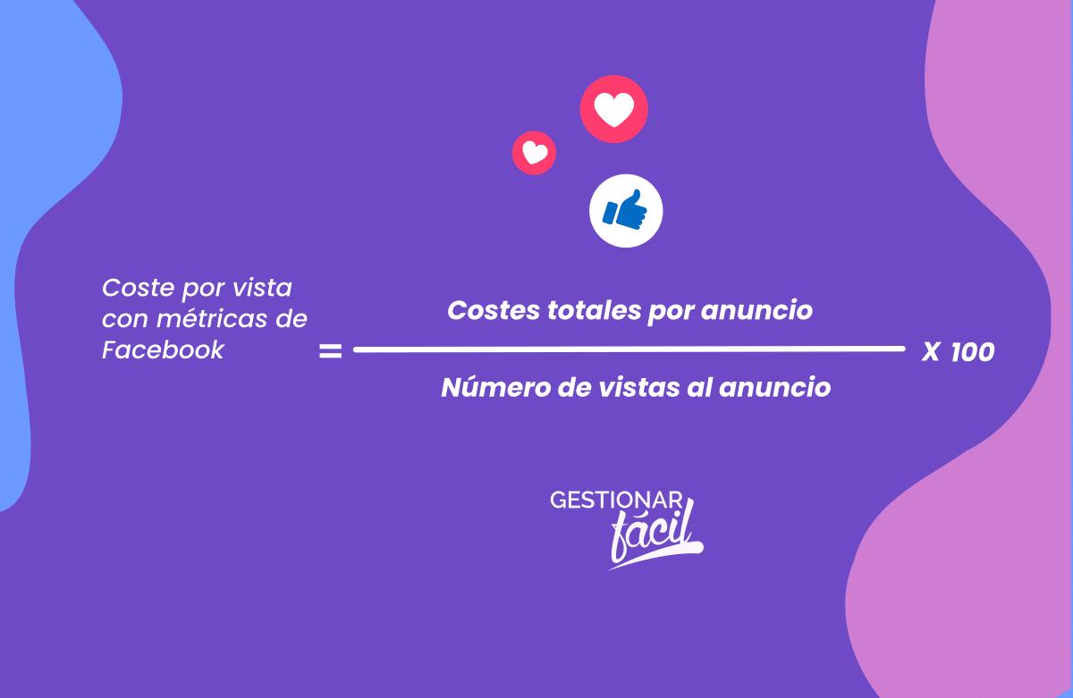 Fórmula del Coste por Vista con métricas de Facebook.