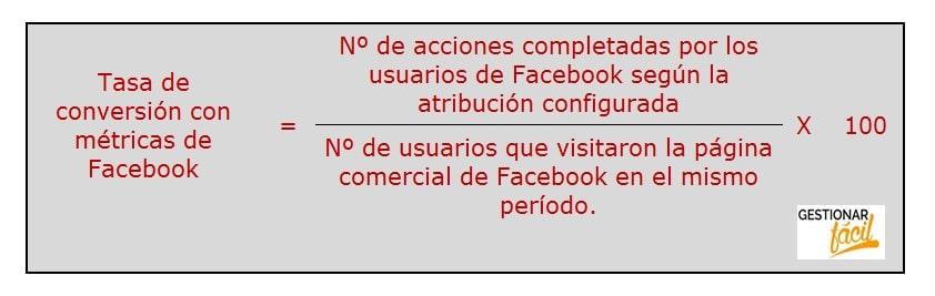Fórmula de la tasa de conversión con métricas de Facebook.