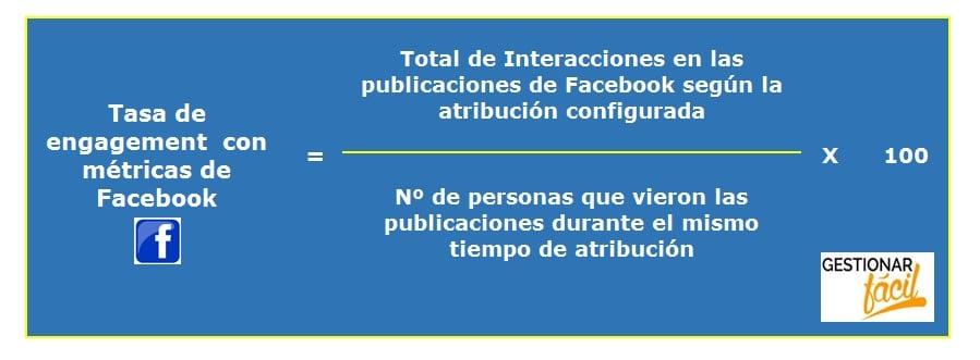 Fórmula de la tasa de engagement con las métricas de Facebook.