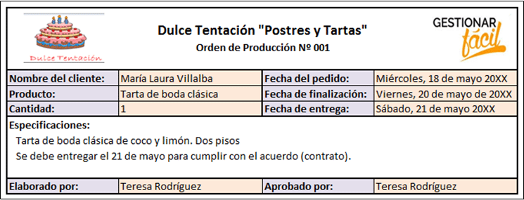 Orden de producción de una pastelería.