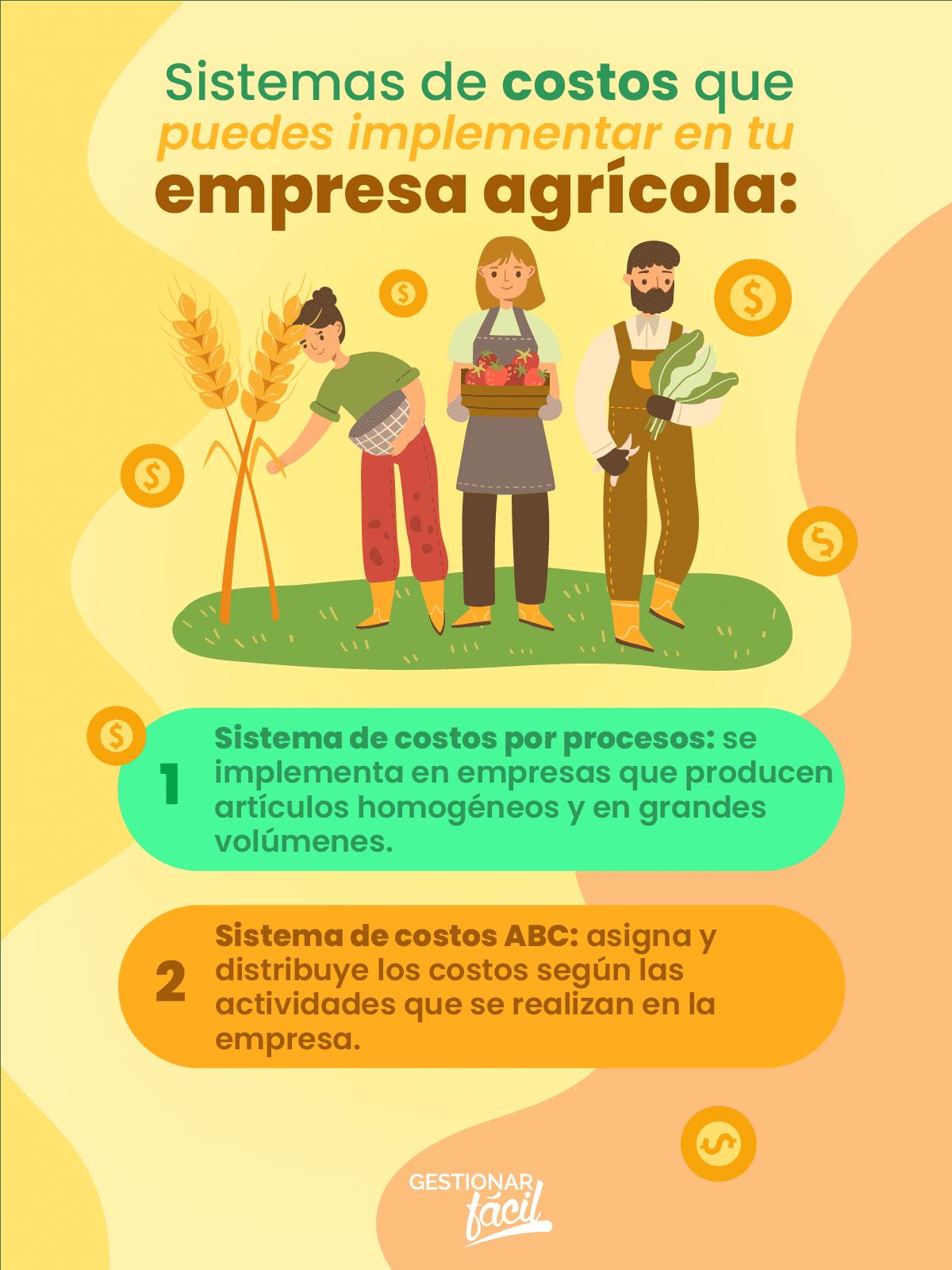 Contabilidad de costos para una empresa productora de trigo.