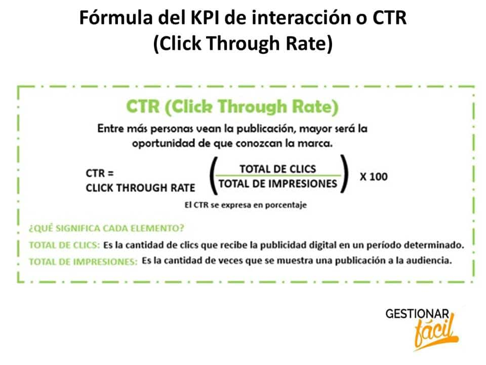 Fórmula del KPI de interacción o CTR (Click Through Rate)
