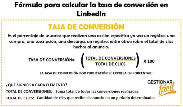 Fórmula de la tasa de conversiones en Linkedin KPI para medir si el contenido genera conversiones