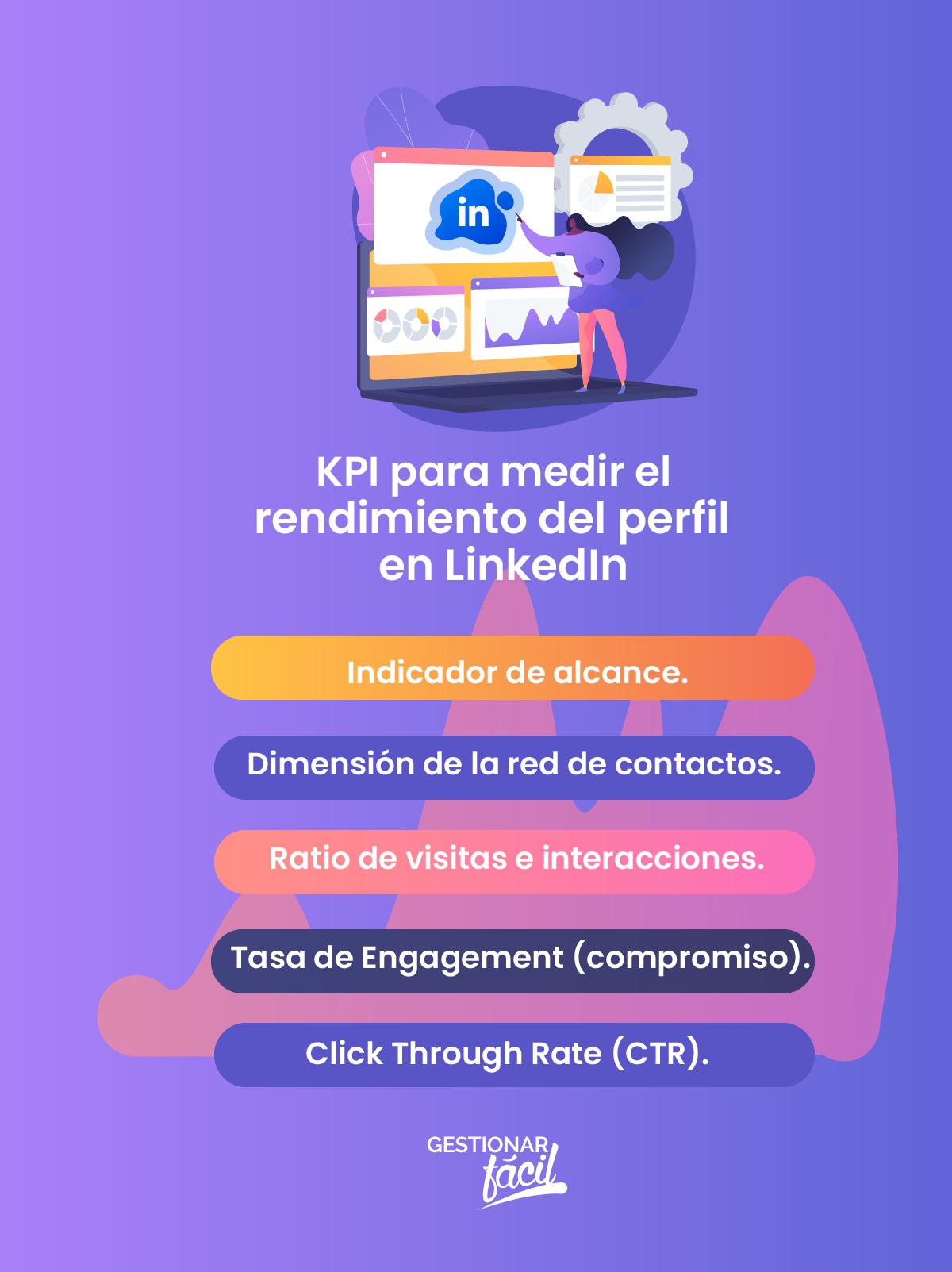 KPI para medir el rendimiento del perfil en LinkedIn