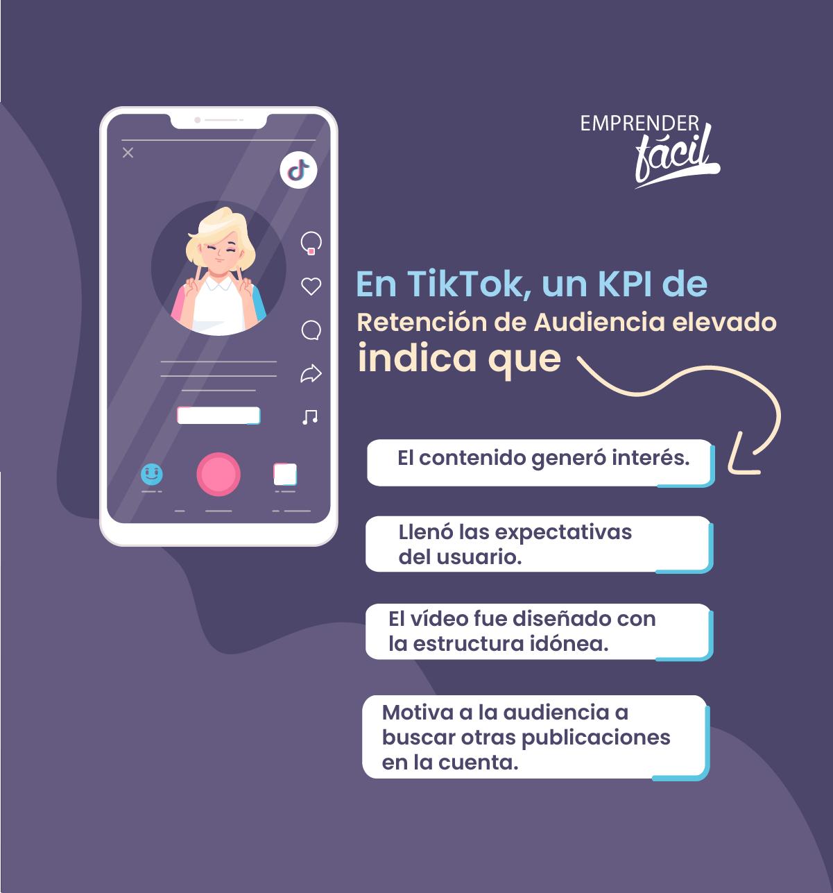 KPI de retención de la audiencia en TikTok