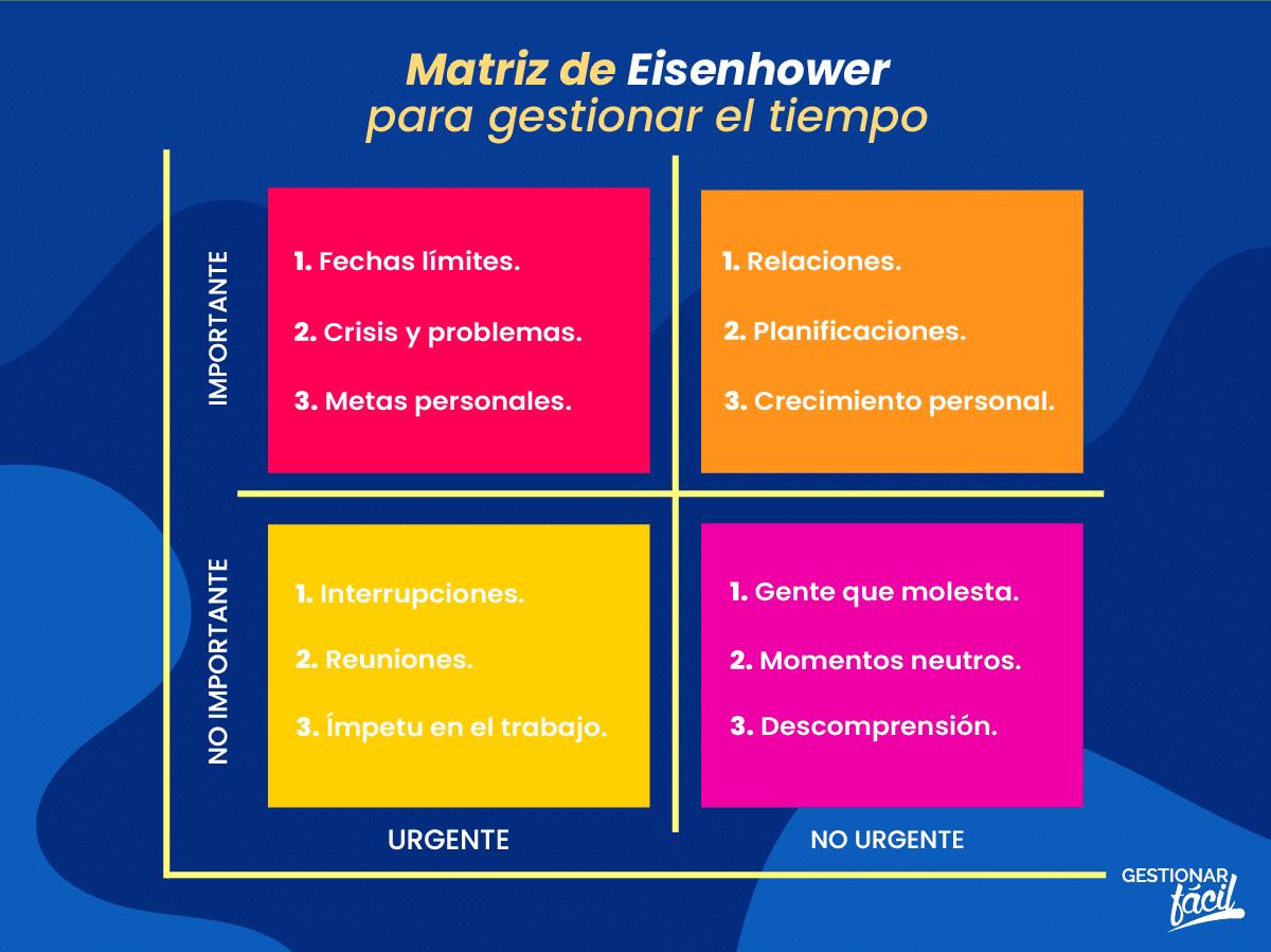 Matriz de Eisenhower en una empresa industrial