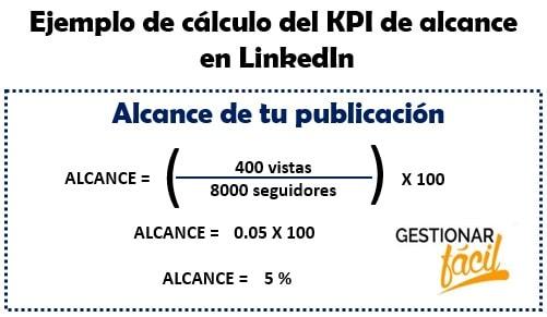 Ejemplo KPI de alcance en Linkedin