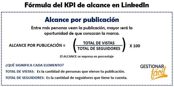 Fórmula KPI de alcance en Linkedin