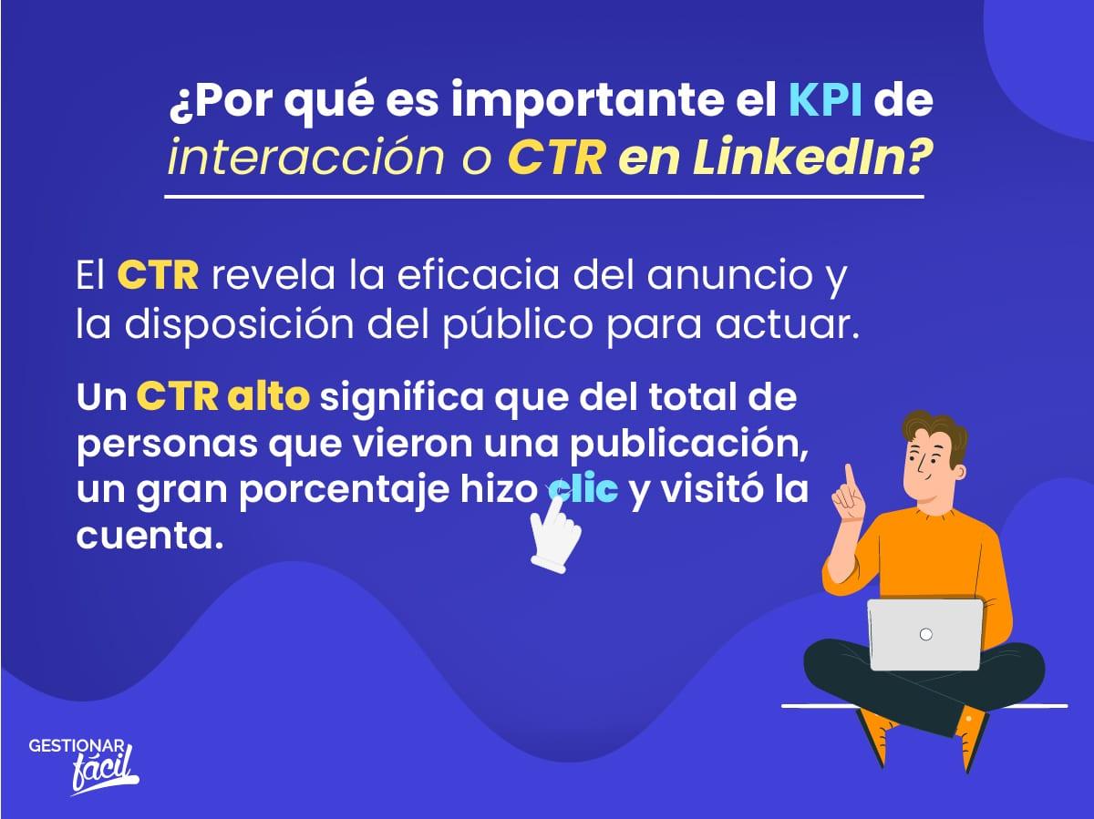 Importancia del KPI de interacción o CTR en LinkedIn.