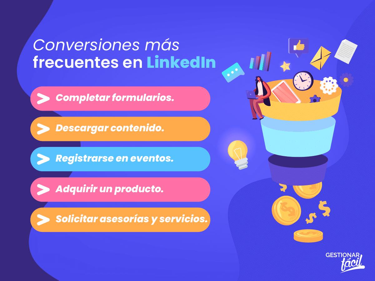 Conversiones más frecuentes en LinkedIn.